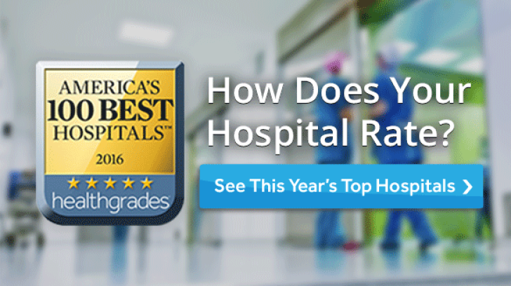 How Did Your Hospital Rate?