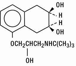 CORZIDE (nadolol and bendroflumethiazide tablet): Side