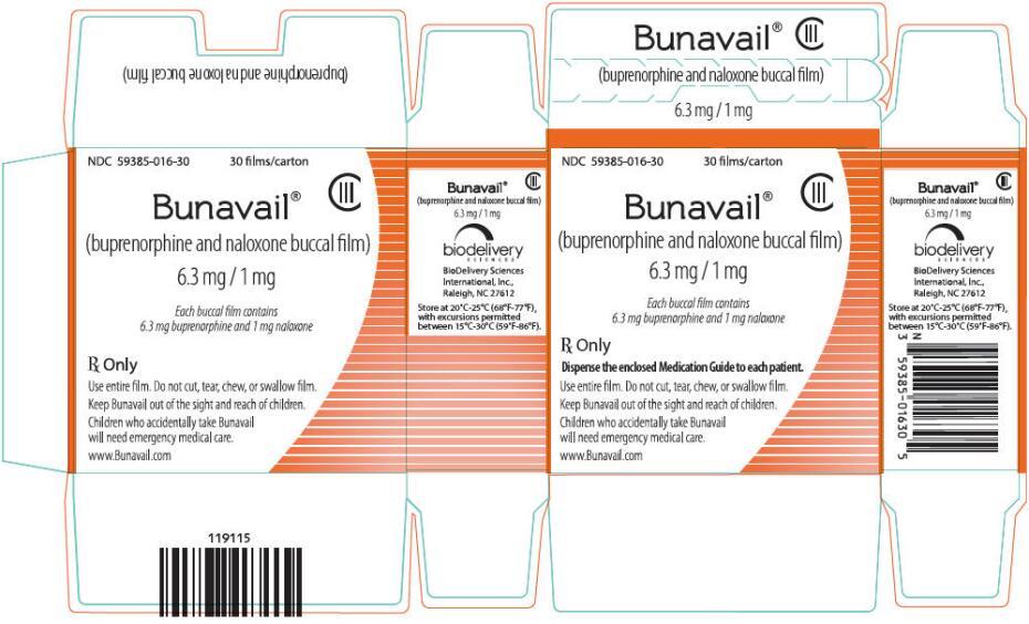 BUNAVAIL (buprenorphine and naloxone film): Side Effects