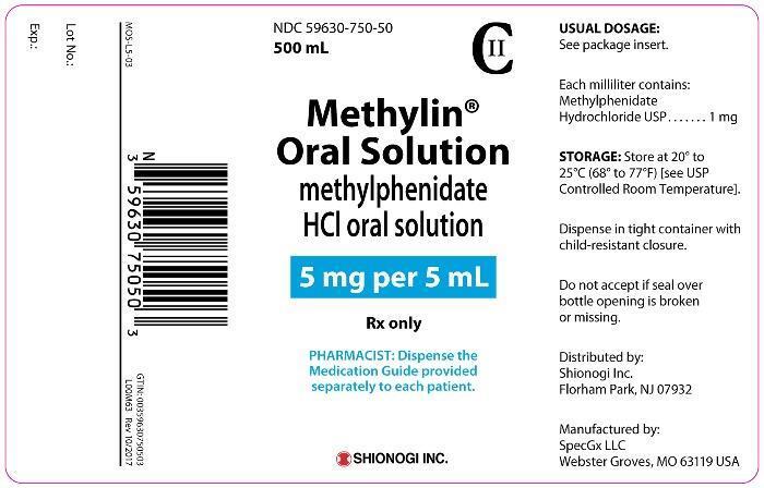METHYLIN (methylphenidate hydrochloride solution): Side